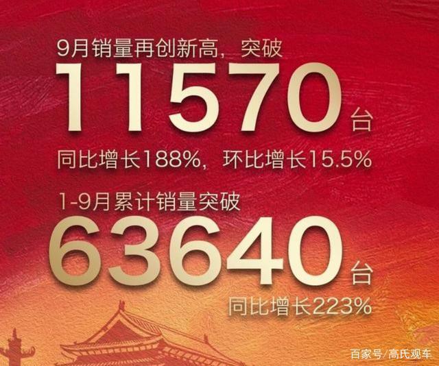 """同比增长188%!9月销量过万,为什么红旗会""""突然""""逆市飘红"""