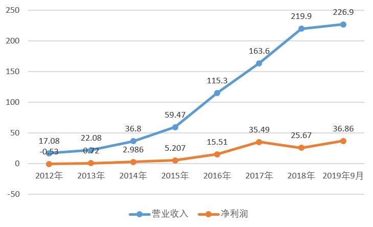 0_10_博悦登录地址检测 央行:三季度末普惠小微贷款余额同比增长23.3%