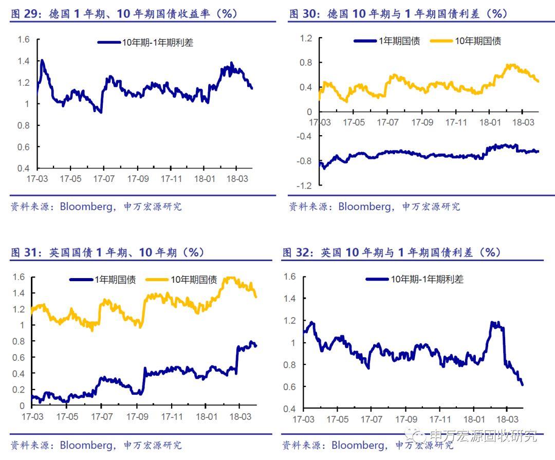 我国国债利率期限结构的比较的研究.pdf -max上传文档投稿赚...