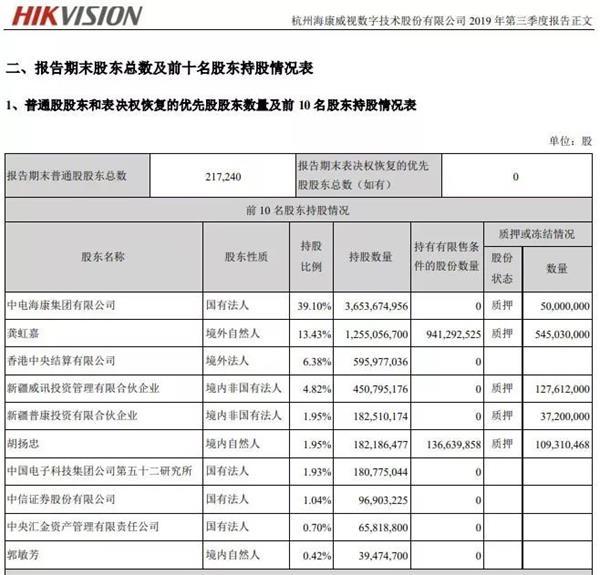 丰亿娱乐账号登录|中国占全球经济总增长28%!各国组团来华参展,世界500强美企到齐