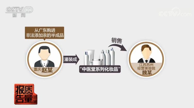 新万博娱乐场注册 商务部谈华为专利保护:美方双重标准自相矛盾