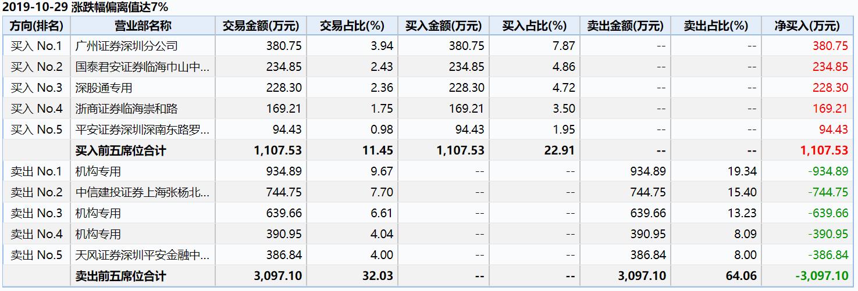 佣金代理_中国永暑岛面积已达马累两倍 却并非南海最大岛礁