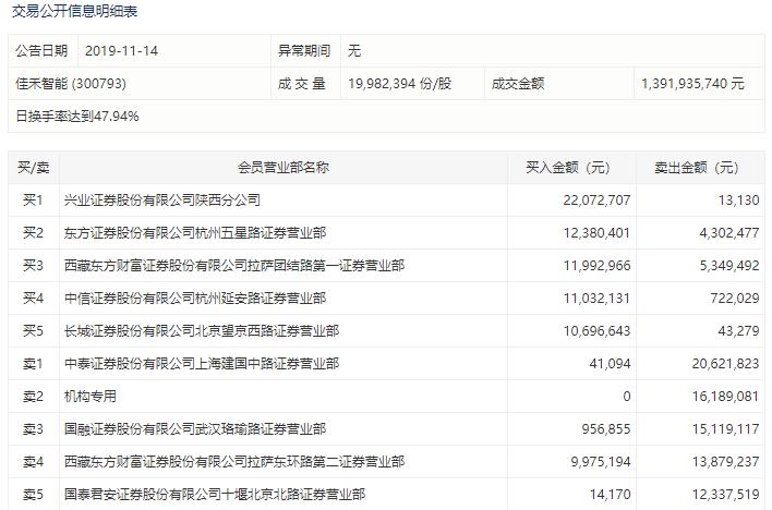 万豪美高梅·诚志股份账面商誉近70亿 股份回购能否支撑市场信心?