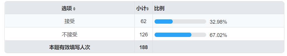 天彩注册中心 青岛1.4万警力保黄金周安全,刑事警情同比下降近三成