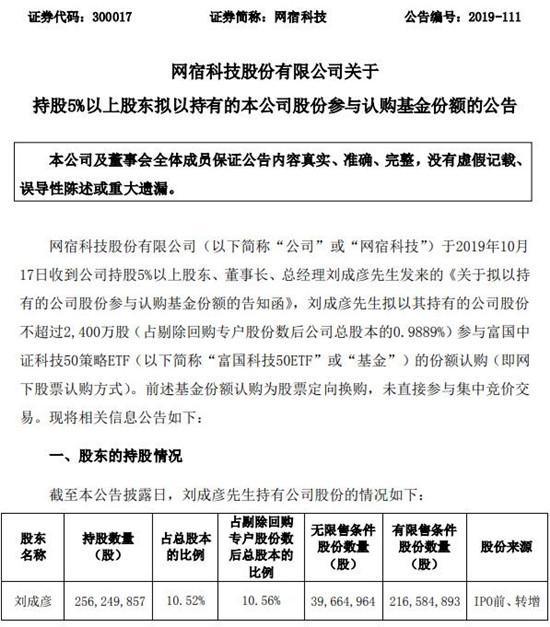 云计算丨网宿科技总经理刘成彦拟以持有的公司股份参与认购基金