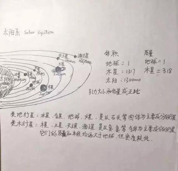 看完《流浪地球》后,这位父亲给女儿手绘了6张讲解图