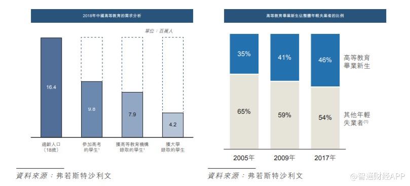八大胜官網·黄浦区政府开放日:市民代表体验5G应用场景