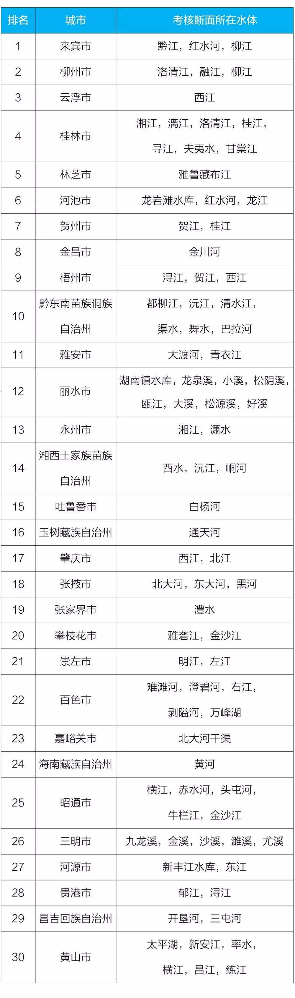 多宝平台黑 - 北京碧朗湾集团与SEG瑞士酒店管理教育集团合作签约
