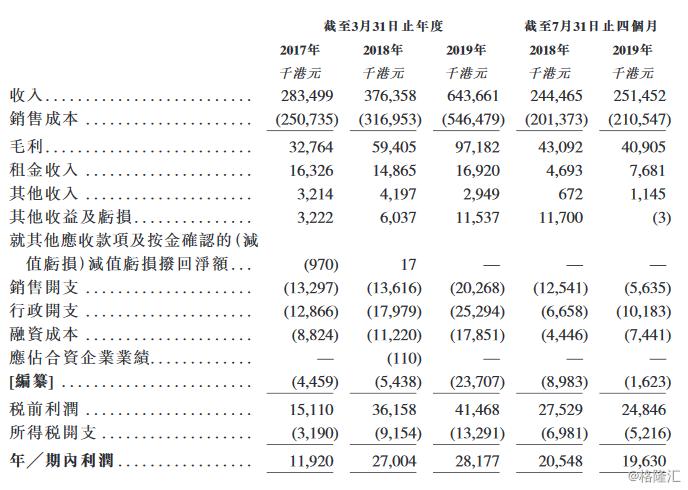 ag环亚娱乐手机版平台_甜瓜福彩3D319期推荐:本期直选参考大小大,防三位号码同时升高