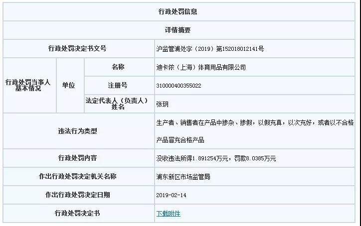 上海迪卡侬销售1147件不合格服装 被罚