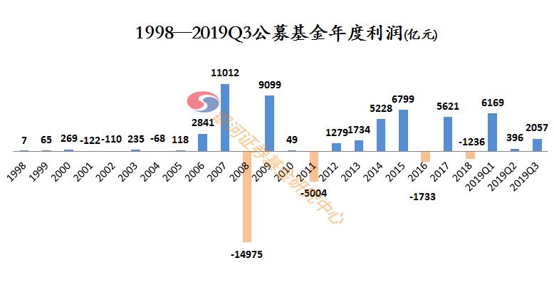 「凤凰购彩平台登陆页」水皮:「谈股论金」虚势迎新