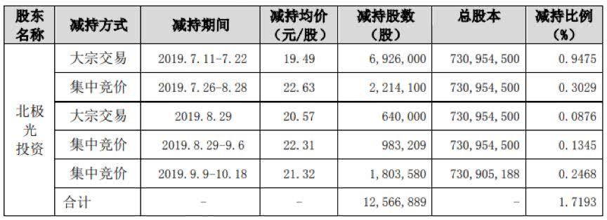 国民网址是多少|低调多年,毛阿敏为何为电影《中国机长》献唱?