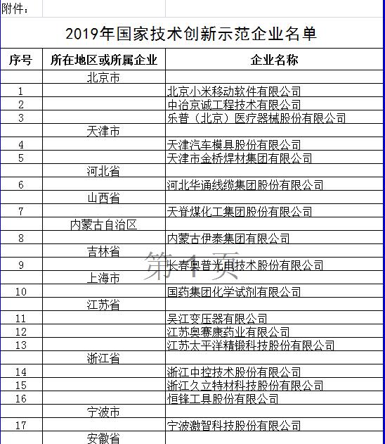 工信部认定北京小米移动等53企业为技术创新示范企业