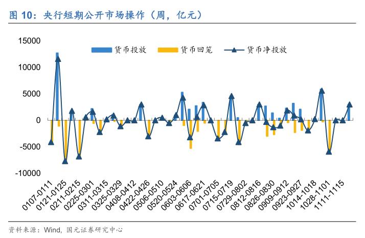 网上老虎机赌博游戏·高息揽储动力减弱 7月份银行存款利率普遍下滑