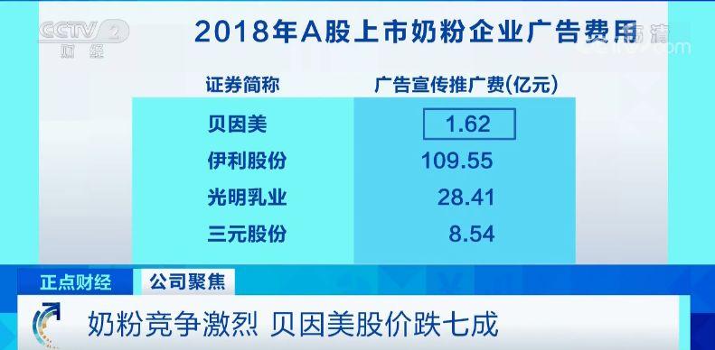 ag视讯软件,新城系再弹 新城发展升近3%新城悦扬近4%