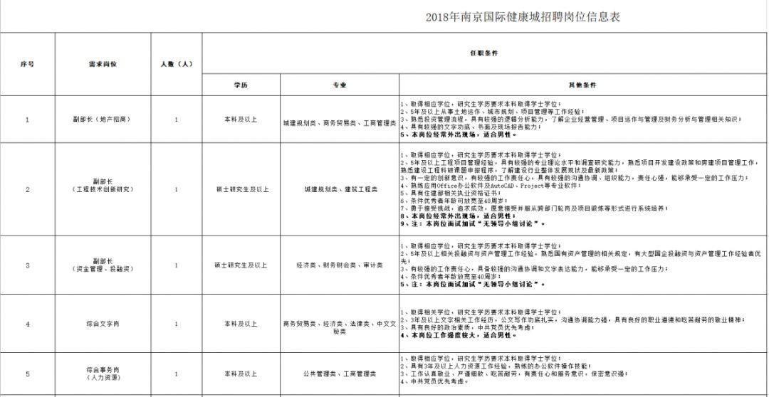 南京v教师800名教师内初中!还有国企、医院、事编制沉淀九大图片