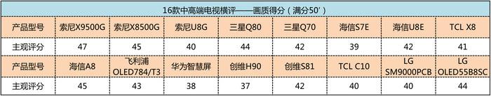 """开户自动送38体验金_""""绯闻女孩""""张馨予"""