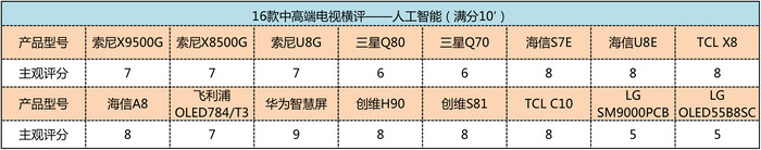 中国城娱乐场备用网址 - 中立卡牌用的越来越少?这到底是好是坏呢?