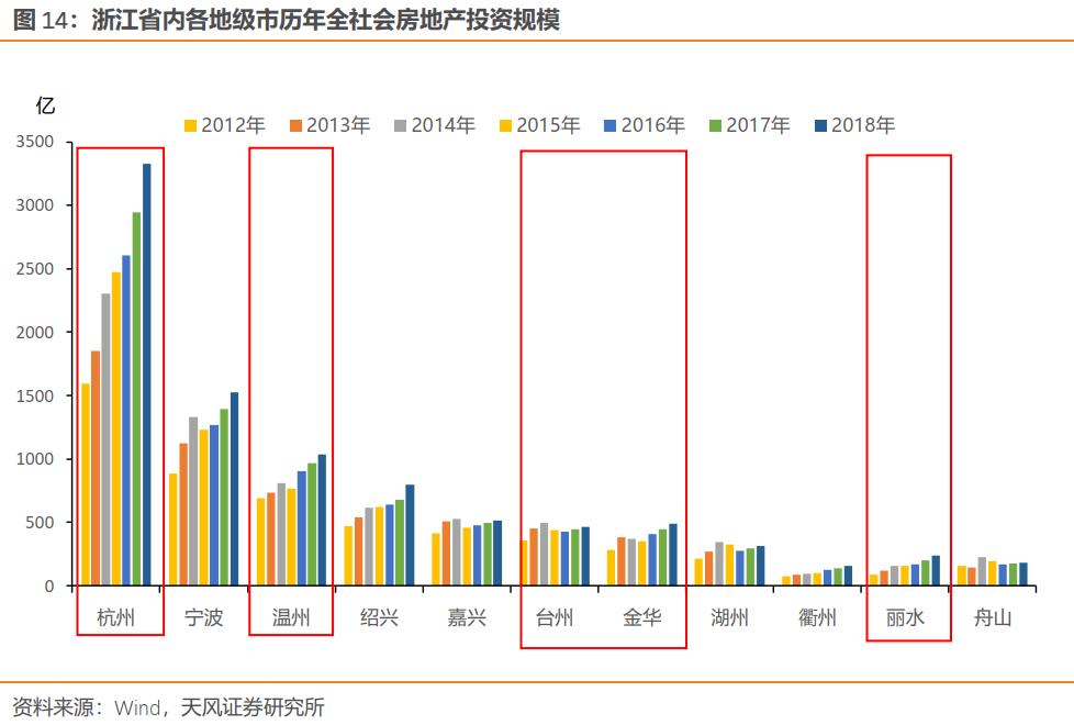 「太阳城出租平台」碧水源股东户数连续4期下降 累计降幅2.09%