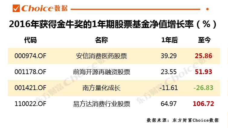 六和彩平台·汇丰:港交所降至持有评级 降目标价至250港元