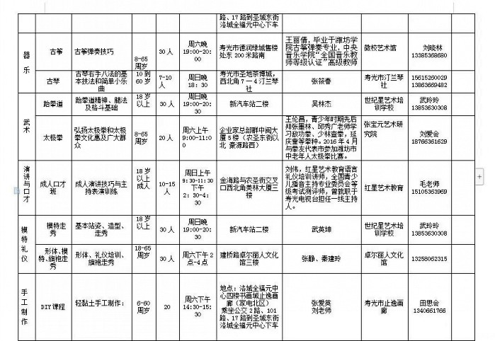 2019年寿光将举办43门公益课程 市民可这样报名