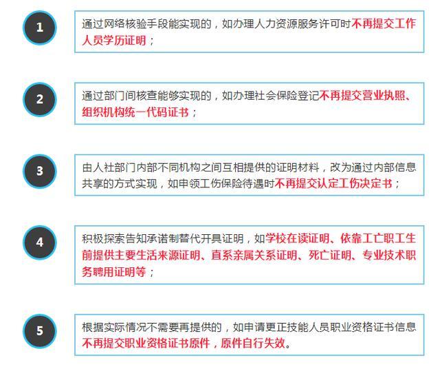 5大类42项证明材料取消!涉专业技术资格考试、劳动关系……