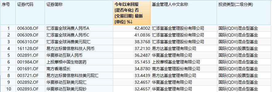 乐橙官网登录_小龙堡加入RNG,会成为2020年全球总决赛FMVP吗?