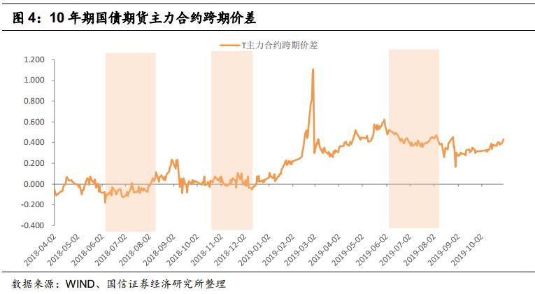 凱旋門娱乐平台 光大证券:未来几年我国油气产量将稳步提升