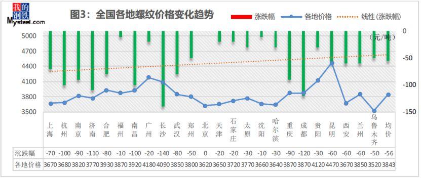 /yejingangcai/494680.html