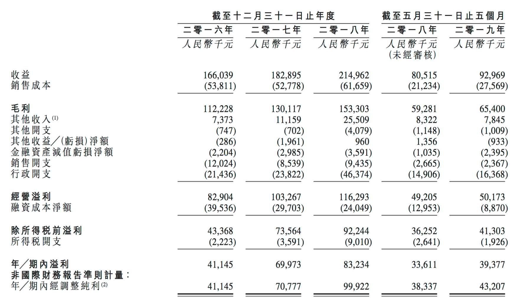 注册即送礼金的平台|济南猪肉价格环比下跌1.44%,未来或先降后趋稳