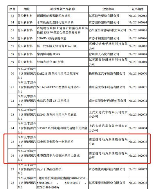 http://www.k2summit.cn/yishuaihao/1607502.html
