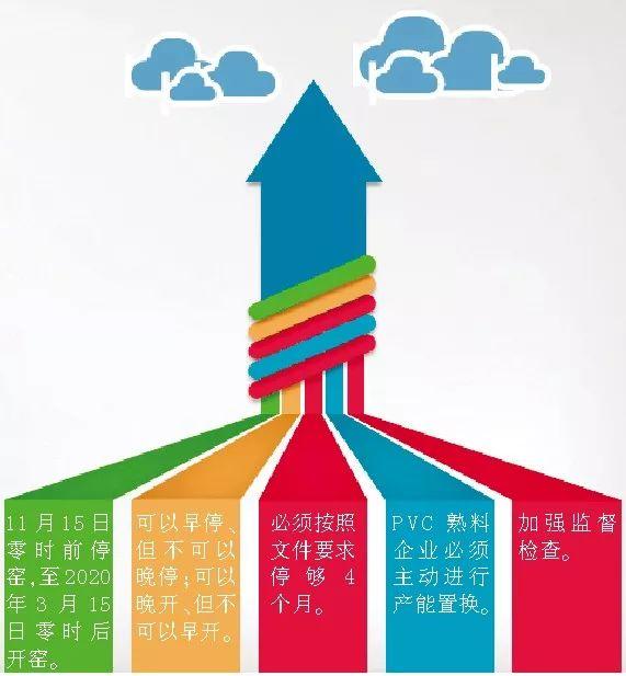 独家 | 内蒙古自治区发布《关于做好2019-2020年采暖季 水泥企业错峰生产企业按时停产督导工作的紧急通知》
