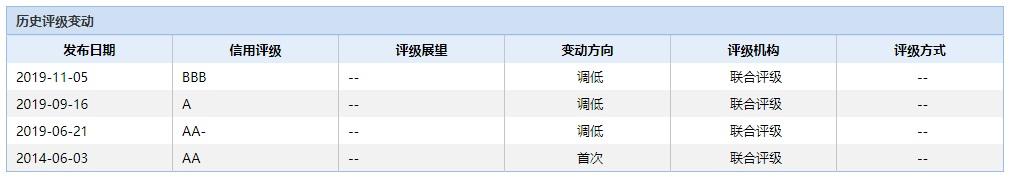 电玩注册送_前台南县长:民进党再这样继续走去下台湾必倒