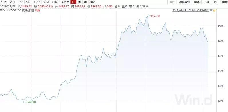 poc娱乐优惠_上证失守2900点 公募机构股票仓位上周小幅减仓