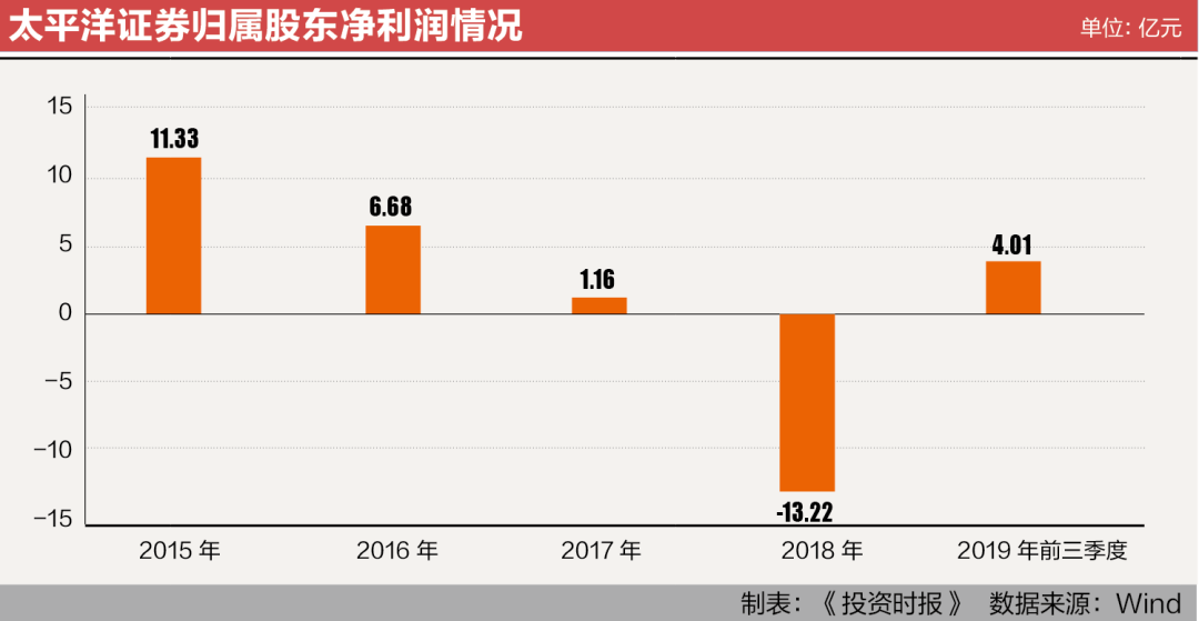 888真人不能提款-(上接D4版)中国邮政储蓄银行股份有限公司首次公开发行股票初步询价结果及推迟发行公告(下转D6版)
