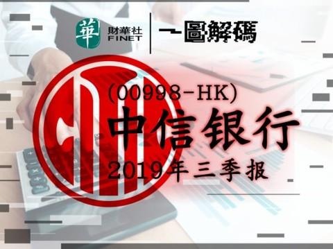 一图解码:中信银行2019年三季报