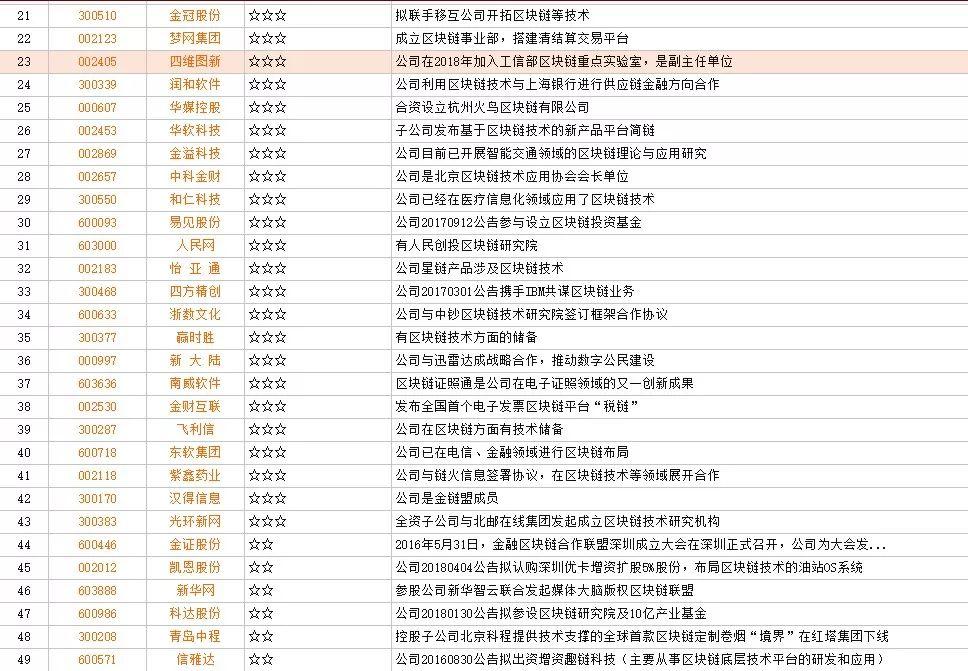 大众娱乐平台倒闭了-刘彬彬单刀破门费莱尼造乌龙球 鲁能主场2-2战平申花