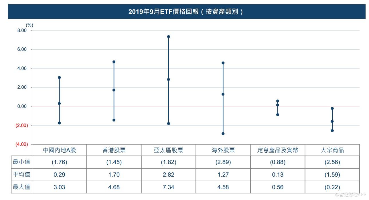 熊猫娱乐平台怎么样,营收净利双降国泰君安仍居券业第二位 业绩喜忧参半?