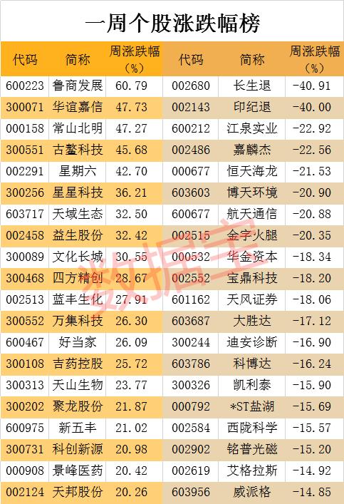 「乐8娱乐官网」首开股份前8月融资计划突破200亿 签约销售额587亿完成年度目标58%
