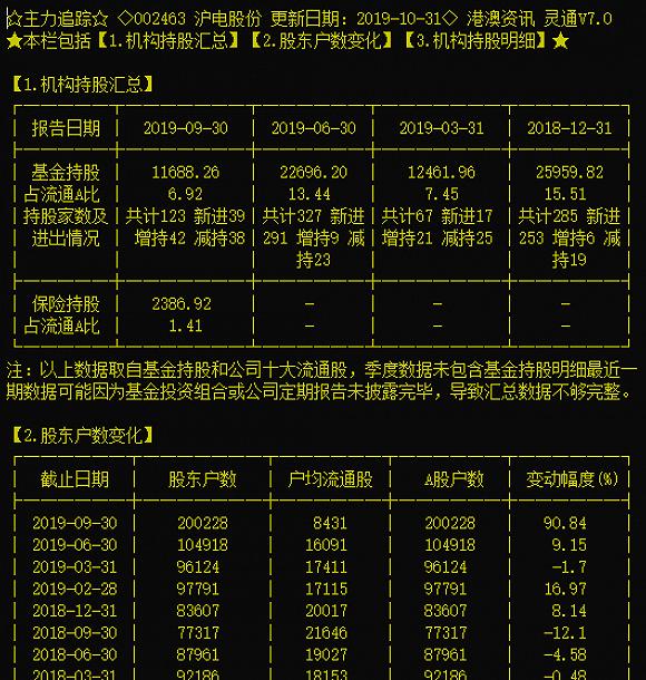 利来国际娱乐网信誉-没有5G也没关系,iPhone 11韩国上市第一天卖出13万部