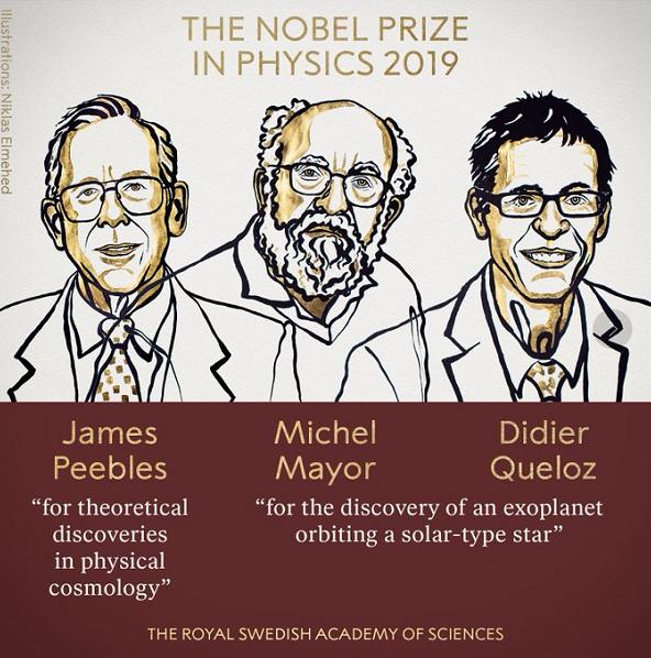 我们在宇宙中处于什么位置?诺贝尔物理学奖得主为你揭晓