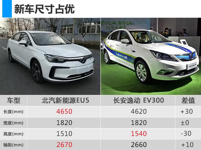 北汽新能源5款新车将上市 续航升级-最高520km