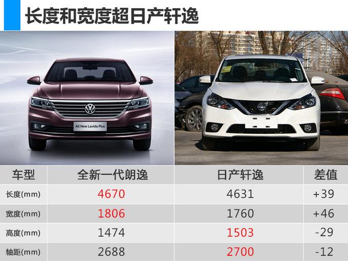 大众3款新车齐上阵!全新一代CC中国首发亮相