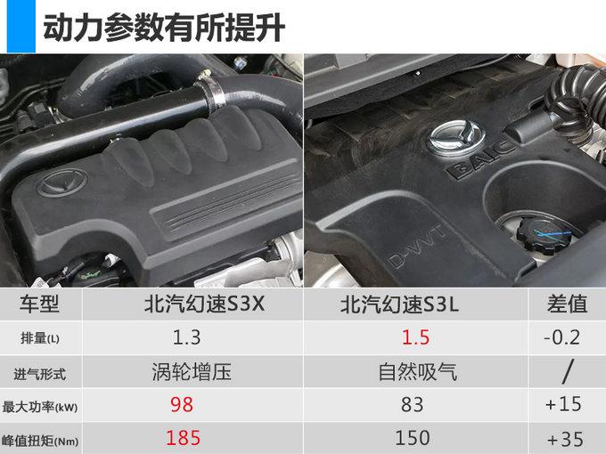 空间/动力升级 只贵3千元 幻速新SUV来了解一下