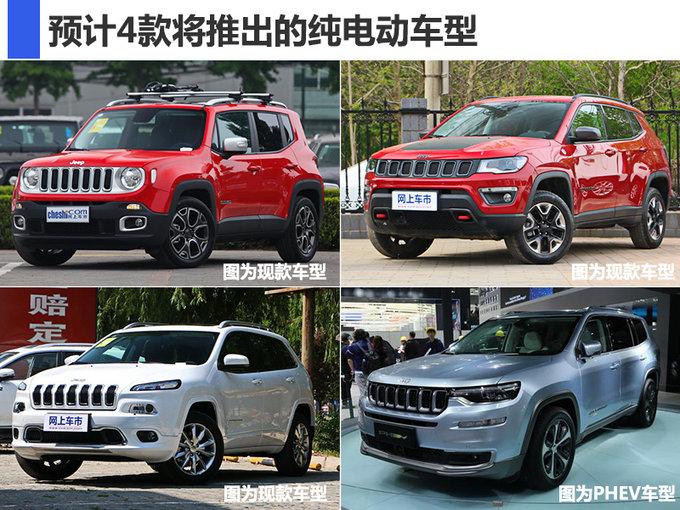 Jeep将推出4款纯电SUV 首款车型为大指挥官