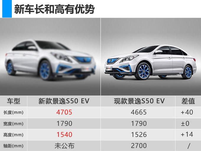 东风风行景逸S50EV升级版曝光 续航高达410km