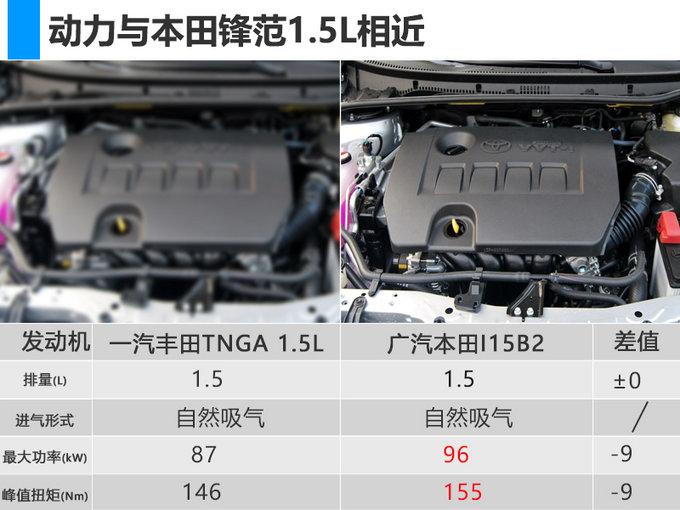 一汽丰田换代卡罗拉 搭TNGA新引擎+9寸屏