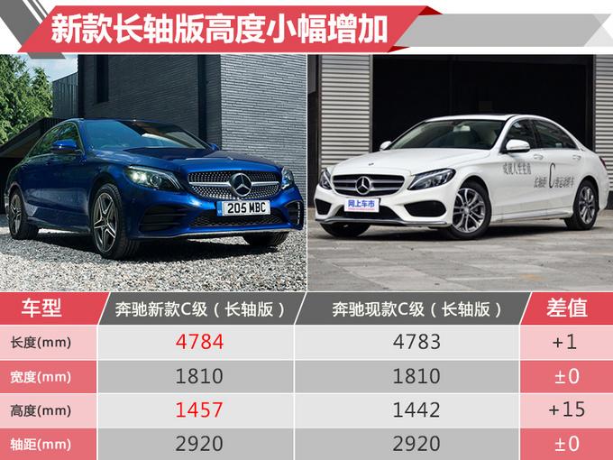 奔驰新款C级10月25日开卖 换1.5T发动机-部分车型售价上调