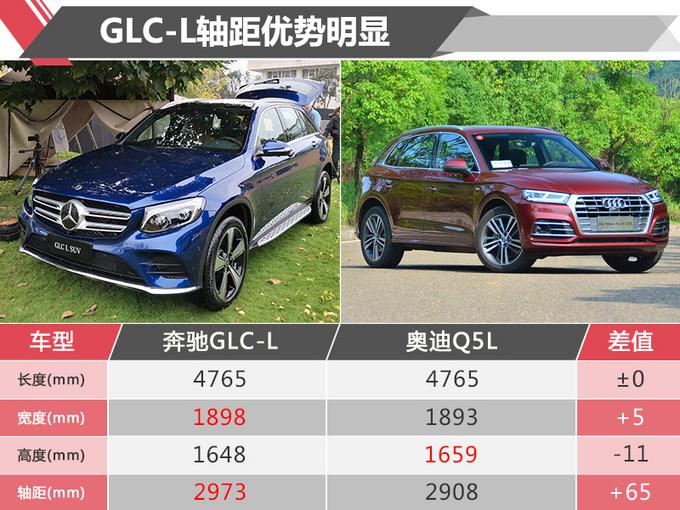 """十公分的轴距""""进化""""后 原价奔驰GLC L值不值?"""