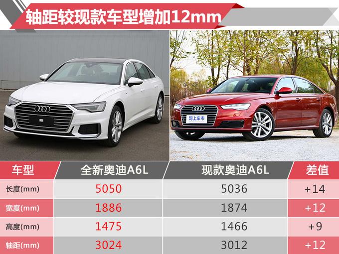 奥迪新A6L广州车展预售 比A8还大 要涨价的节奏?